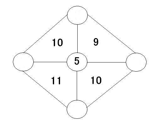 ナンバーユニット問題1のヒント