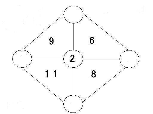ナンバーユニット問題3のヒント