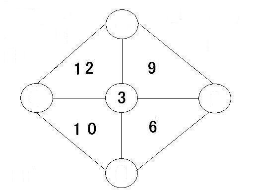 ナンバーユニット問題4のヒント