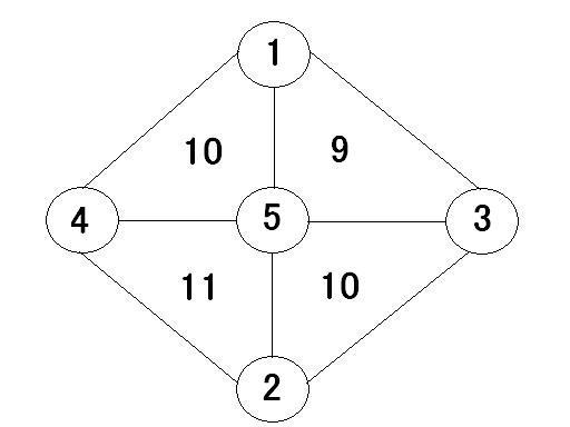 ナンバーユニット問題1の答え