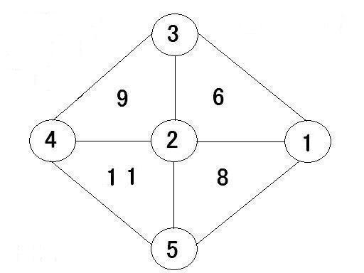 ナンバーユニット問題3の答え