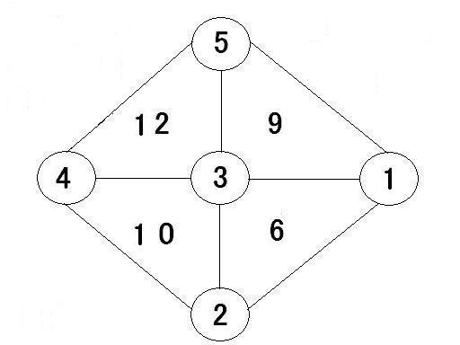 ナンバーユニット問題4の答え