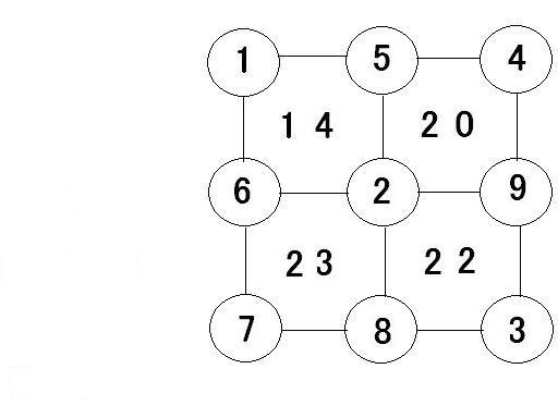 ナンバーユニット問題5の答え