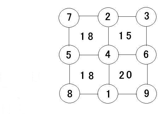 ナンバーユニット問題6の答え