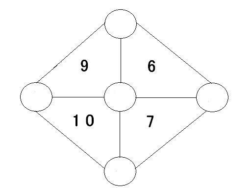ナンバーユニット問題2