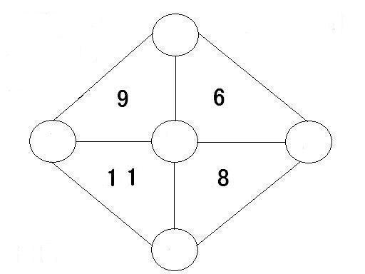 ナンバーユニット問題3