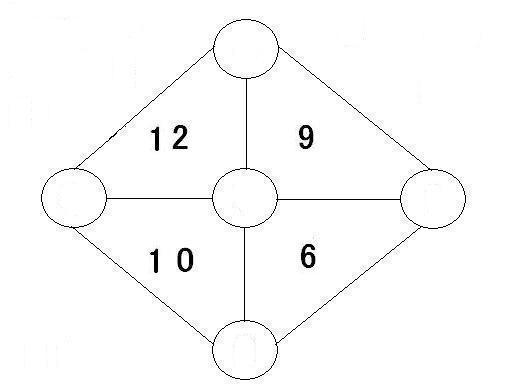ナンバーユニット問題4