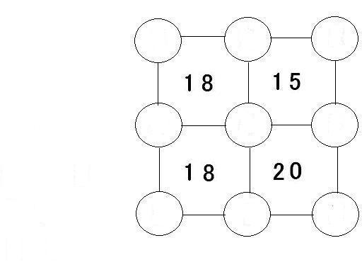 ナンバーユニット問題6